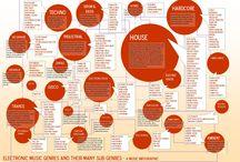 Music Maps