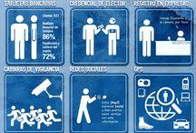Infografia para tecnologías