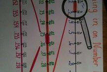 Math: Deci % Frac
