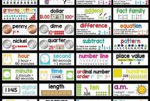 Maths vocab