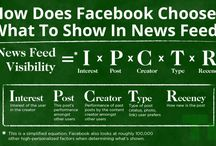 Fooling with FaceBook / Trying to find calm on the turbulent waters that are FaceBook?