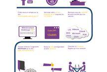Infographies / Infographies réalisées par EduGroupe