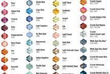 Jewellery/Beads FYI