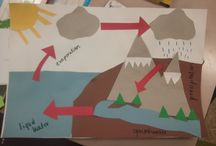 Science - Water & Water Cycle