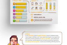 UI design / personas