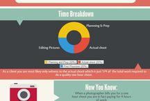 Photography Infographics
