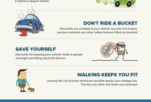 Infographic / Car insurance infographics / by QuotesChimp