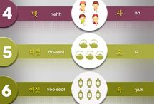 Learn Korean (Hangug)