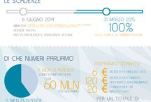 Gestione Documentale - Business Process Management