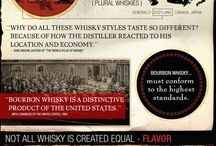 Whiskey Education / Educational images to help with whiskey discovery.