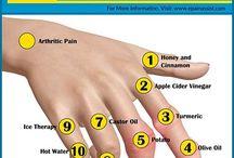 Remede pour douleurs arthrite mains
