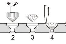 tutoriale bijouterie