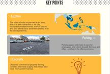 Infographics - Real Estate