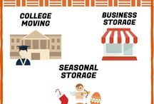 When, what, how? / The when, what and how of self storage!