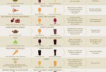 Beer and Food Pairs