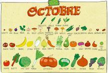 recette et aliment d'octobre