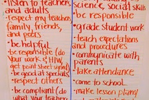 For the classroom - back to school / by Kim Jenkins