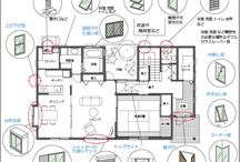 建物・内装 知識
