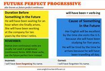 Slovesné časy / Angličtina má více časů než čeština. Základní časy jsou tři - přítomný, minulý a budoucí. Každý tento čas má navíc tzv. perfektní formu. Tím nám vznikají časy předpřítomný, předminulý a předbudoucí. A konečně každý z výše uvedených časů má navíc vedle prosté ještě tzv. průběhovou variantu. Celkově 12 časů.