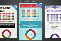 Infographics / by Catherine Rifkin