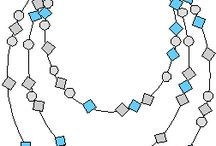Floating bead necklace pattern