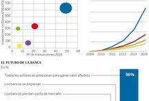 Nueva economía / Asuntos de interés sobre economía y finanzas en su transformación digital...