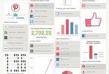 Infographics - Pinterest / Useful infographics about Pinterest. Collated by @andymerch, Head of social media at Populate Digital.