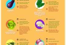 Food Ed. / Shopping, storing, healthy substitutions & meal planning