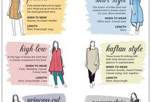 types of kurtis