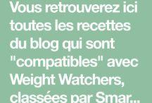 Recettes W.W