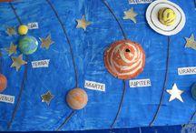 El sistema solar / by Imma Iglesias