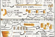 UX and design thinking