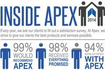 Inside Apex / An insider's look on all the exciting things going on at our company!