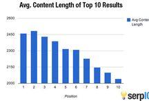 Blogging / Comment utiliser le blogue pour promouvoir son entreprise.