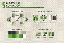 Diseño infografías / Tablero dedicado al diseño y aplicación didáctica de las infografías