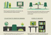 Infografies / by Biblioteca de Ciències Socials Gregori Maians