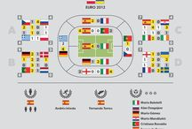 History of Euro 1960-2012 infographics / Everything you need to know about football / soccer history of Euro 1960-2016 on infographics.