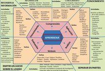 Docencia Adams 2015 / Recursos para el certificado de profesionalidad de Docencia SSCE0110