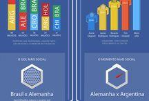 Design // Infographic