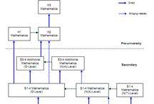 MATEMÁTICAS / Recursos, propuestas metodológicas, vídeos... relacionados con esta materia.