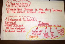 Character Analysis / by Caitlin Guindeira