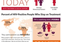 {Awareness} HIV/AIDS / by Walden University