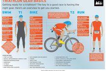 Swim, bike, run / Triathlon & runner