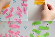 Planning Strategies