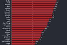 Data articles / Interesting data articles, mostly data viz