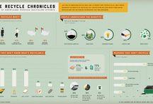 Some infographics