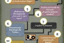 Ideas y proyectos