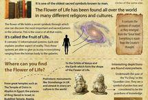 Symbol explanation