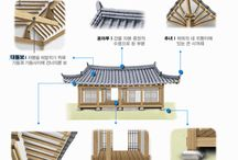 KOREAN / korean traditional houses