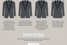 Fashion / Men's  - the essential guide